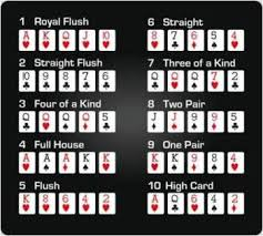 Susunan Kartu Judi Poker Online Yang Harus Anda Ketahui